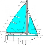sailboat,illustration,label,point