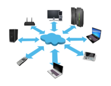 computer,conections,cloud,online,comunication,device,technology,information,cpu,phone,smart phone,router,wireless,data,keyboard,internet,mainframe,device